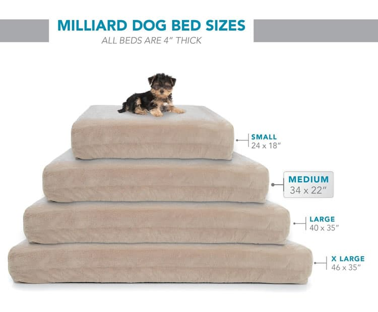 Milliard dog bed sizes