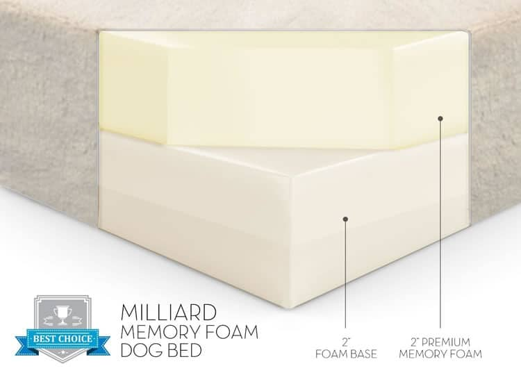 milliard memory foam layers