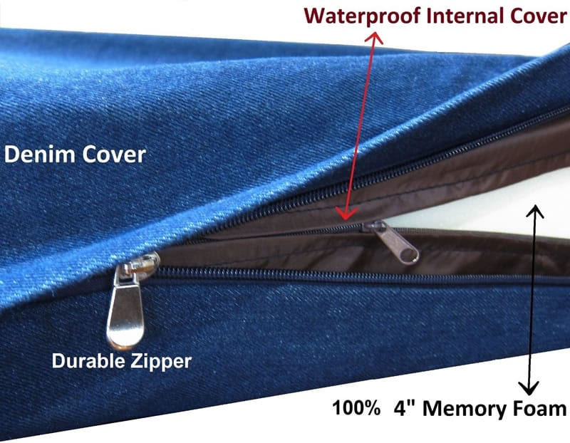 Waterproof Orthopedic dog beds